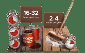 Prestige Woodworks - Christian Neudecker - wood-vs-fiberon-less-maintenance
